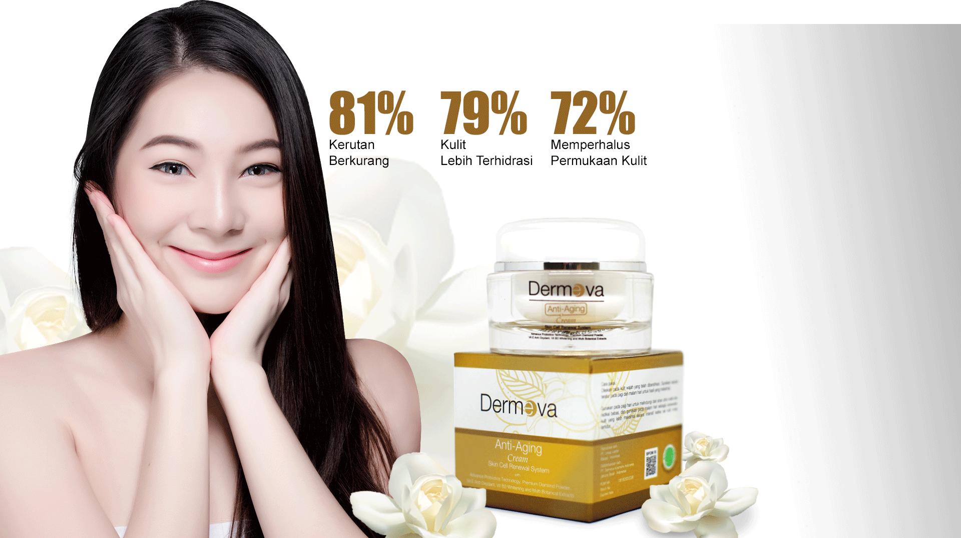 Dermeva Anti Aging Cream banner